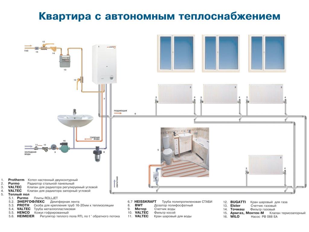 Также мы проводим новые системы отопления в квартирах, где уже проживают люди. демонтаж труб отопления.