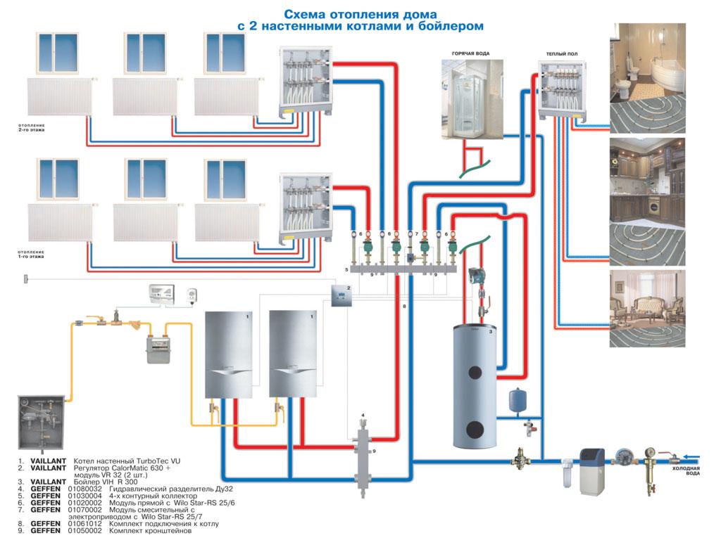 Схема отопления дома с 2 настенными котлами и бойлером.